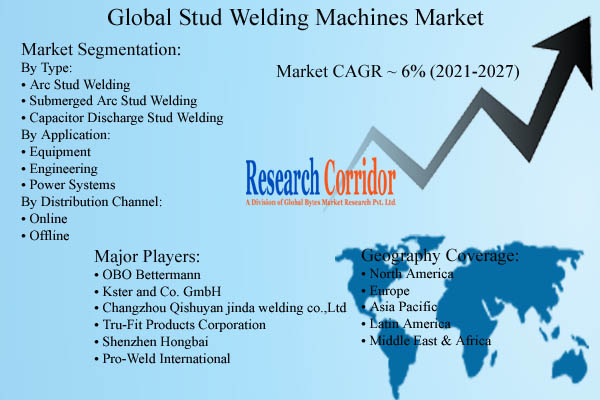Stud Welding Machines Market Size and Growth